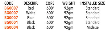 Boccieri Grip Specifications