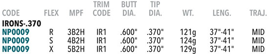Nippon Shaft Specifications
