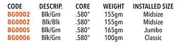 Secret Putter Grip Specifications